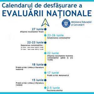 CALENDARUL DE DESFĂȘURARE A EVALUĂRII NAȚIONALE 2020