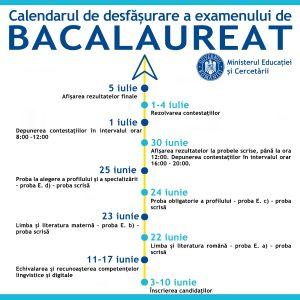 CALENDARUL DE DESFĂȘURARE A EXAMENULUI DE BACALAUREAT 2020